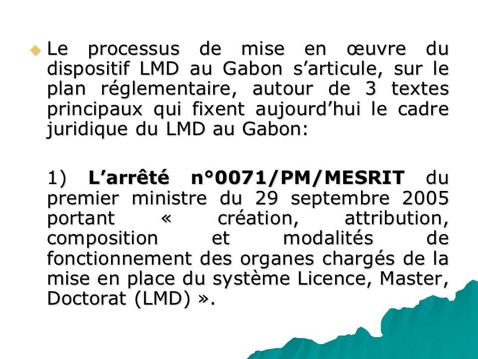 Le processus de mise en œuvre du dispositif LMD au Gabon s'articule, sur le plan réglementaire, autour de 3 textes principaux qui fixent aujourd'hui le cadre juridique du LMD au Gabon: