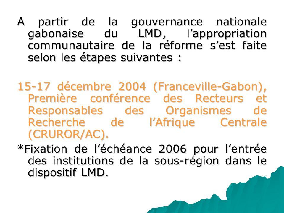 A partir de la gouvernance nationale gabonaise du LMD, l'appropriation communautaire de la réforme s'est faite selon les étapes suivantes :