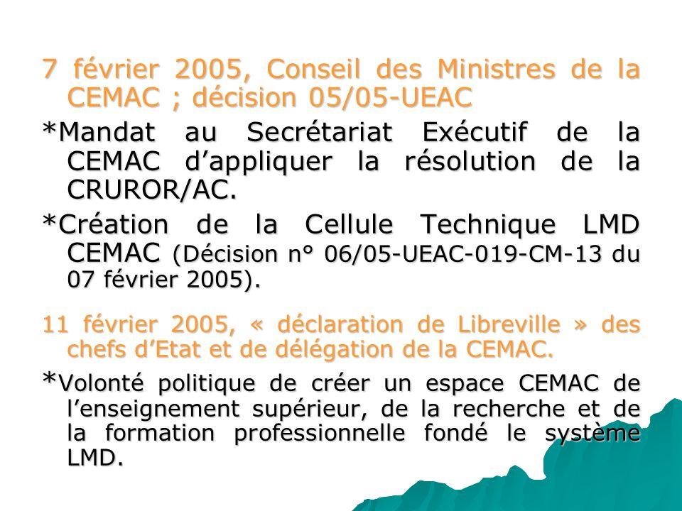7 février 2005, Conseil des Ministres de la CEMAC ; décision 05/05-UEAC