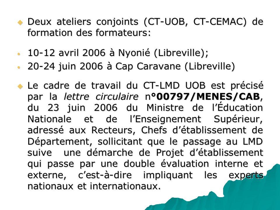 Deux ateliers conjoints (CT-UOB, CT-CEMAC) de formation des formateurs: