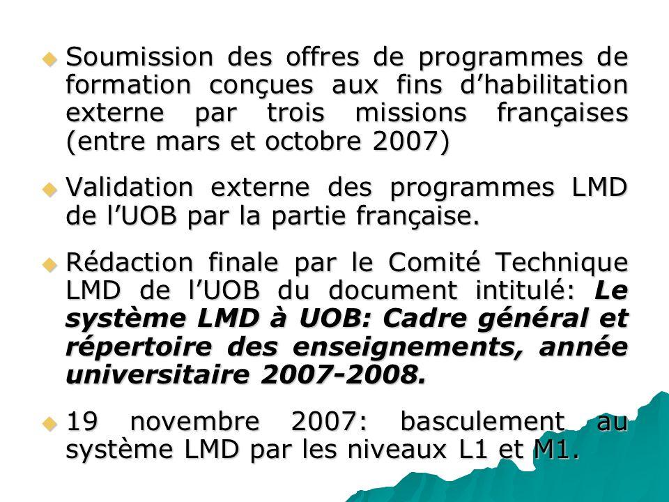 Soumission des offres de programmes de formation conçues aux fins d'habilitation externe par trois missions françaises (entre mars et octobre 2007)
