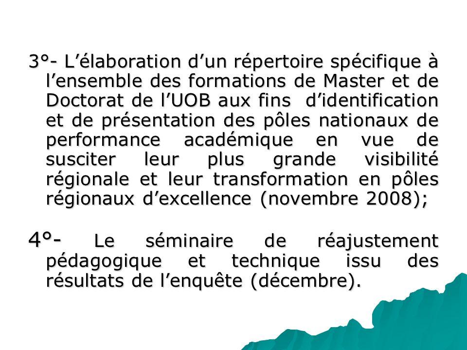 3°- L'élaboration d'un répertoire spécifique à l'ensemble des formations de Master et de Doctorat de l'UOB aux fins d'identification et de présentation des pôles nationaux de performance académique en vue de susciter leur plus grande visibilité régionale et leur transformation en pôles régionaux d'excellence (novembre 2008);