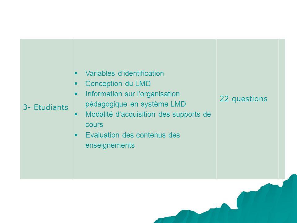 3- Etudiants Variables d'identification. Conception du LMD. Information sur l'organisation pédagogique en système LMD.