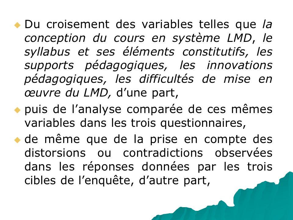 Du croisement des variables telles que la conception du cours en système LMD, le syllabus et ses éléments constitutifs, les supports pédagogiques, les innovations pédagogiques, les difficultés de mise en œuvre du LMD, d'une part,
