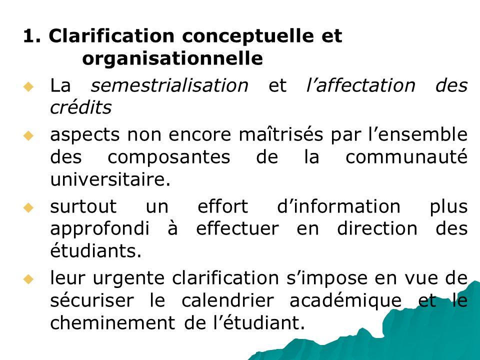 1. Clarification conceptuelle et organisationnelle