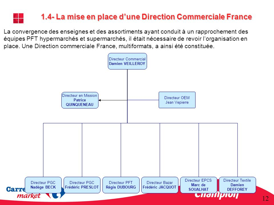 1.4- La mise en place d'une Direction Commerciale France