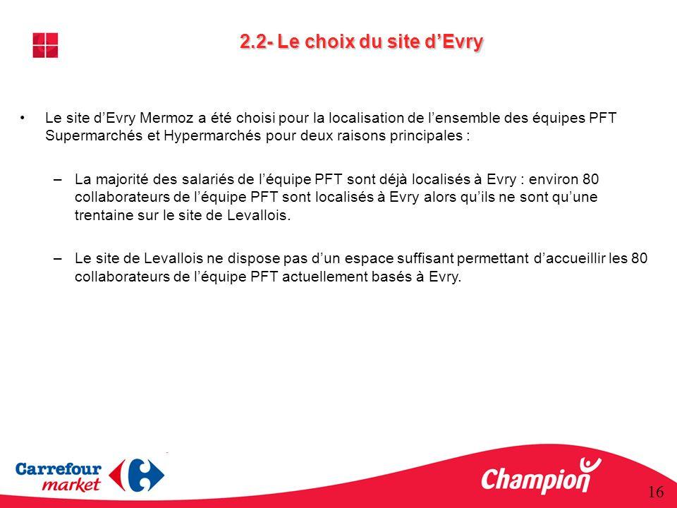 2.2- Le choix du site d'Evry