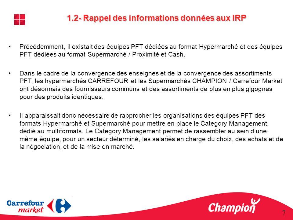 1.2- Rappel des informations données aux IRP