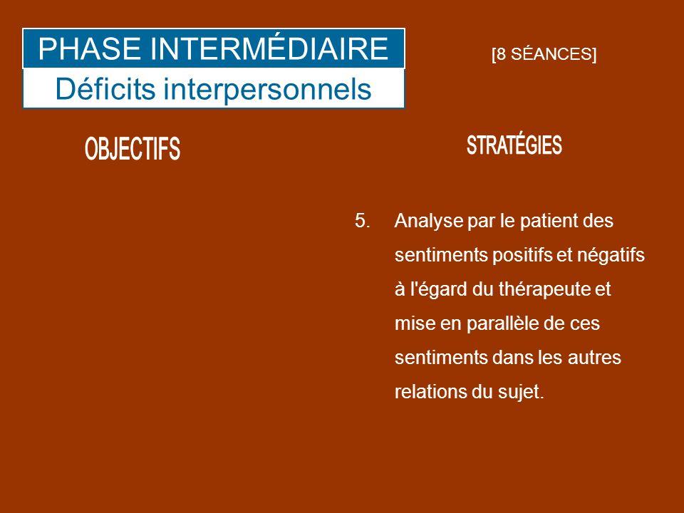 Déficits interpersonnels
