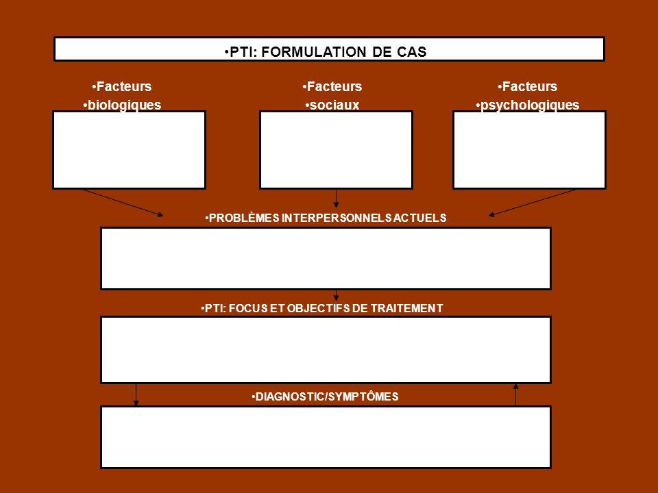 PTI: FORMULATION DE CAS