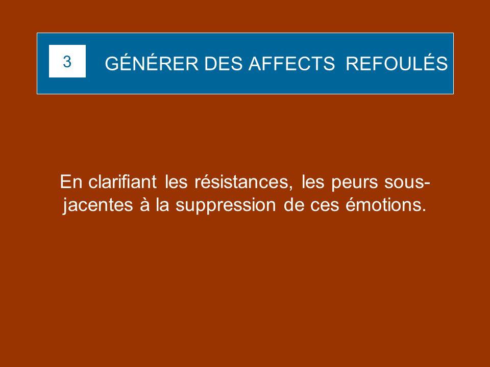 GÉNÉRER DES AFFECTS REFOULÉS