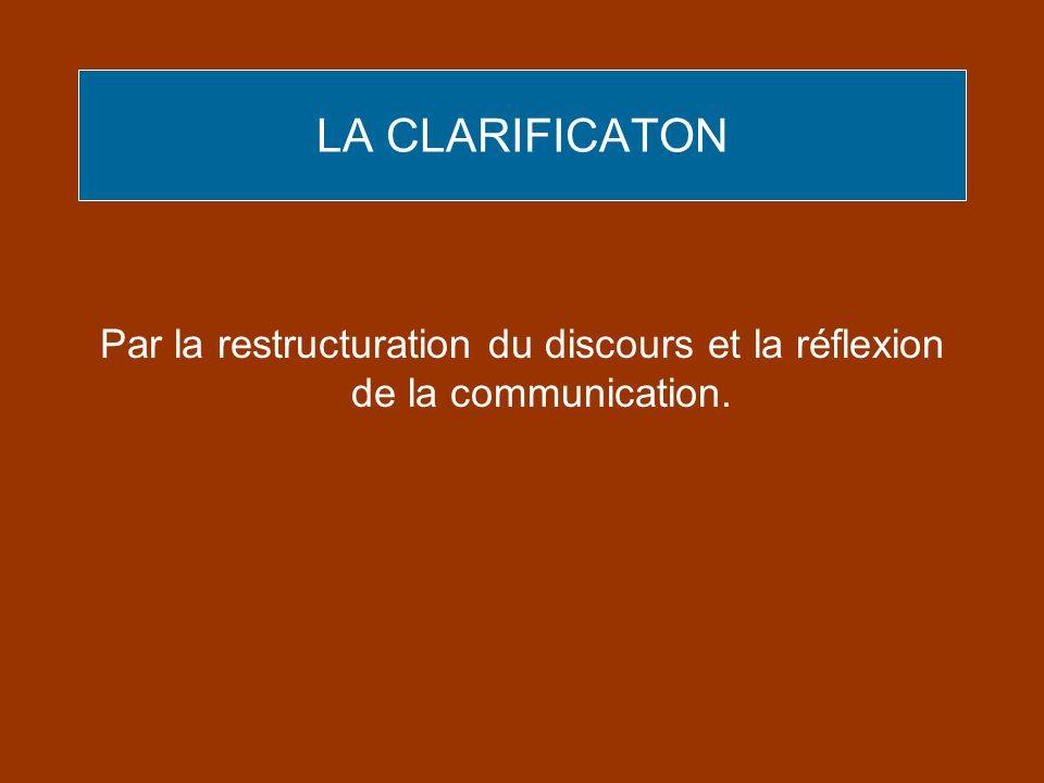 LA CLARIFICATON Par la restructuration du discours et la réflexion de la communication.