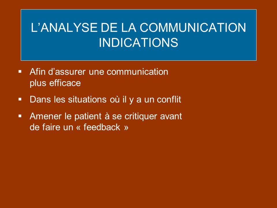 L'ANALYSE DE LA COMMUNICATION INDICATIONS