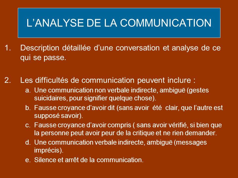 L'ANALYSE DE LA COMMUNICATION