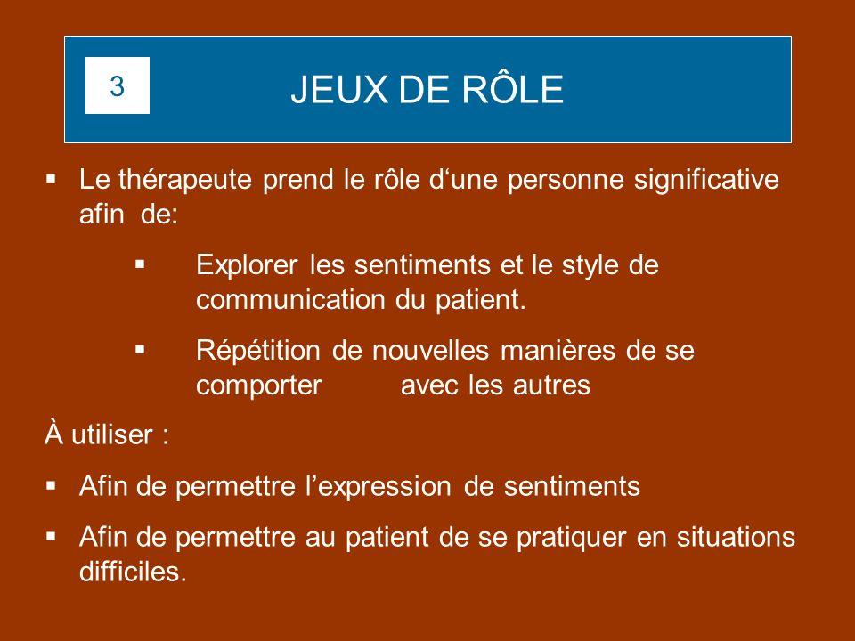 JEUX DE RÔLE3. Le thérapeute prend le rôle d'une personne significative afin de: Explorer les sentiments et le style de communication du patient.