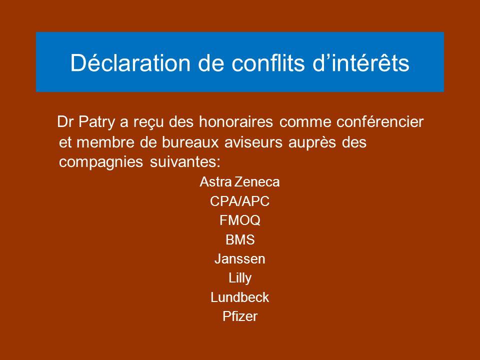 Déclaration de conflits d'intérêts
