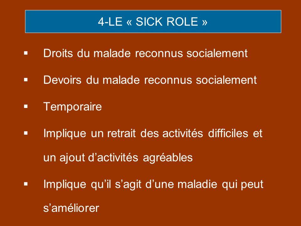 4-LE « SICK ROLE »Droits du malade reconnus socialement. Devoirs du malade reconnus socialement. Temporaire.