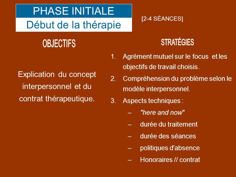 Explication du concept interpersonnel et du contrat thérapeutique.