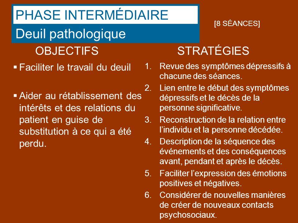 PHASE INTERMÉDIAIRE Deuil pathologique OBJECTIFS STRATÉGIES
