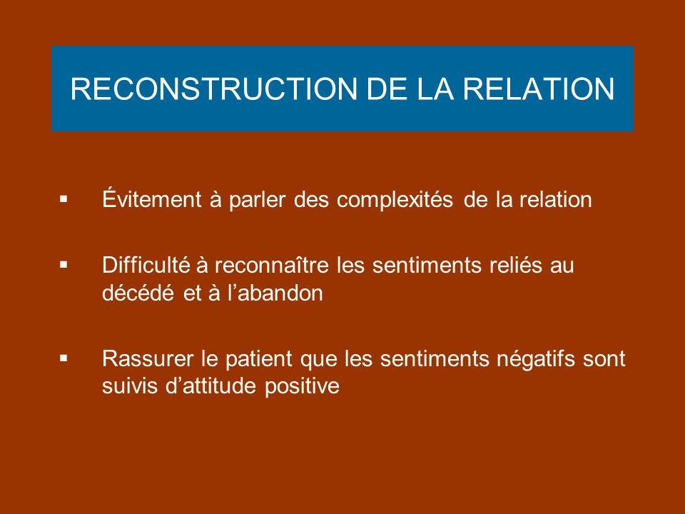 RECONSTRUCTION DE LA RELATION
