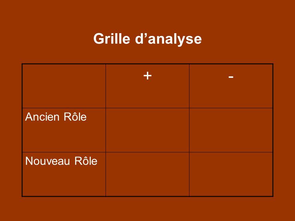 Grille d'analyse + - Ancien Rôle Nouveau Rôle