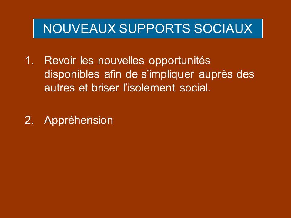 NOUVEAUX SUPPORTS SOCIAUX