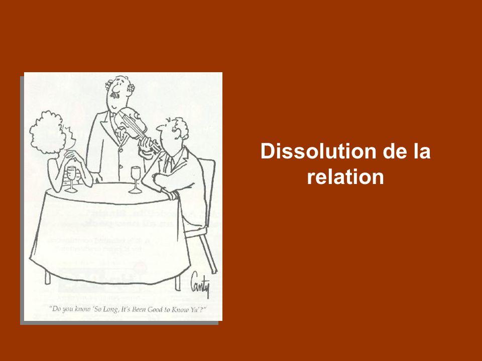 Dissolution de la relation