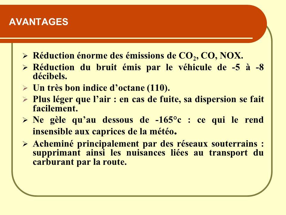 AVANTAGES Réduction énorme des émissions de CO2, CO, NOX. Réduction du bruit émis par le véhicule de -5 à -8 décibels.