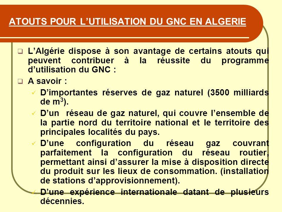 ATOUTS POUR L'UTILISATION DU GNC EN ALGERIE
