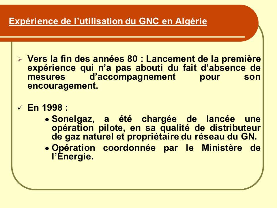 Expérience de l'utilisation du GNC en Algérie