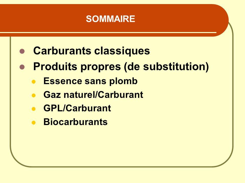 Carburants classiques Produits propres (de substitution)