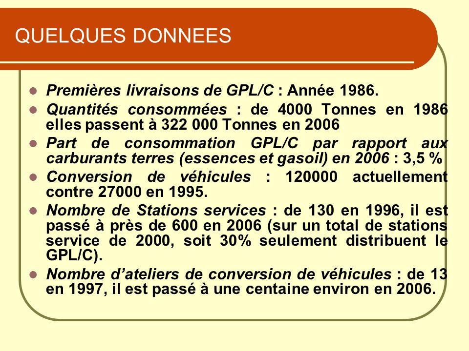 QUELQUES DONNEES Premières livraisons de GPL/C : Année 1986.