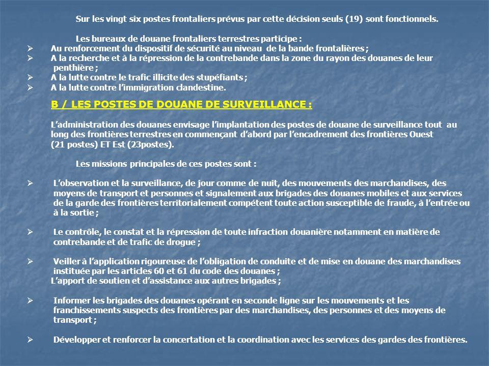 B / LES POSTES DE DOUANE DE SURVEILLANCE :