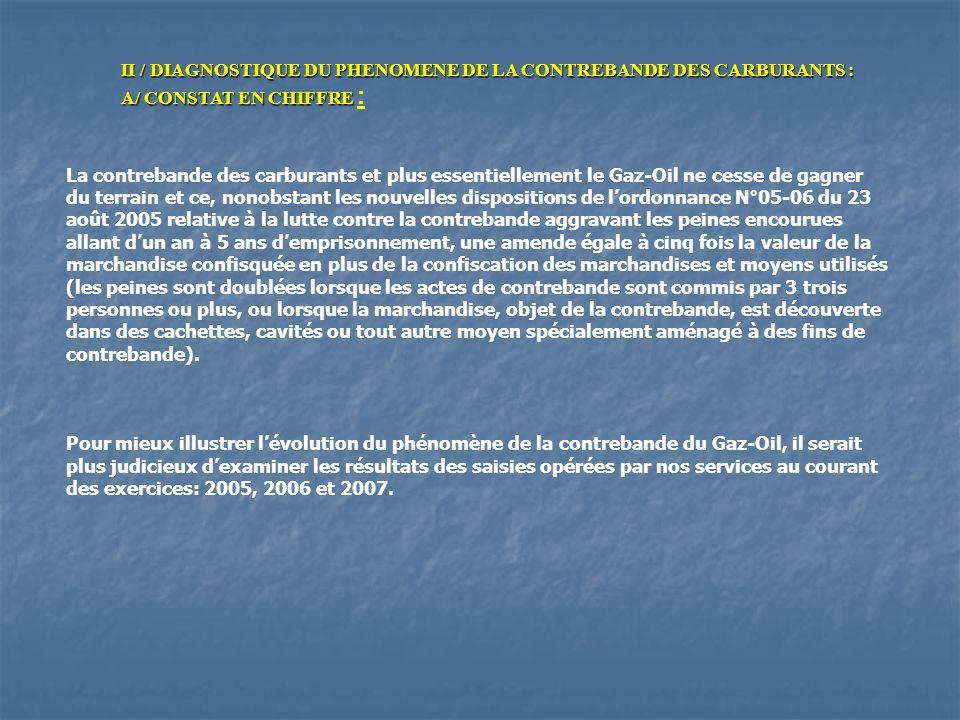 II / DIAGNOSTIQUE DU PHENOMENE DE LA CONTREBANDE DES CARBURANTS :