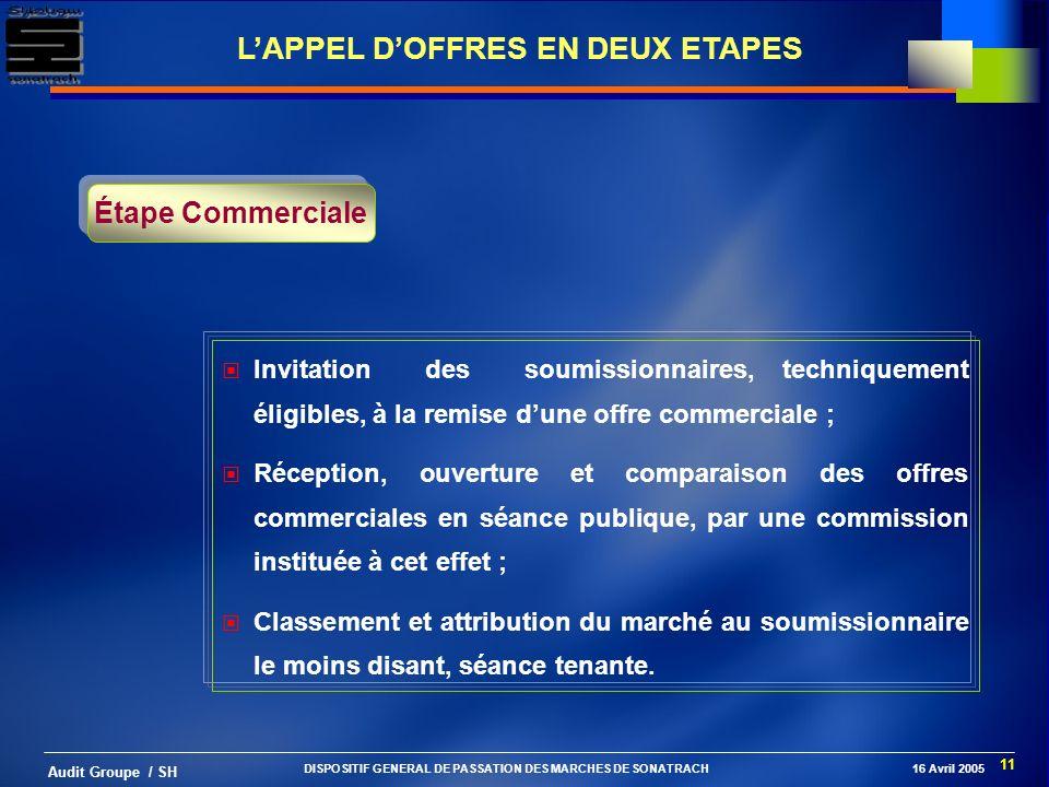L'APPEL D'OFFRES EN DEUX ETAPES