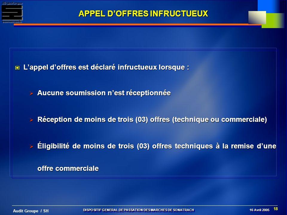 APPEL D'OFFRES INFRUCTUEUX