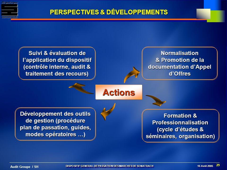 Actions PERSPECTIVES & DÉVELOPPEMENTS