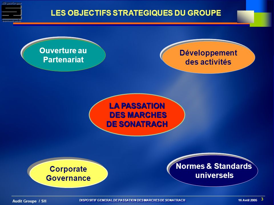 LES OBJECTIFS STRATEGIQUES DU GROUPE DES MARCHES DE SONATRACH