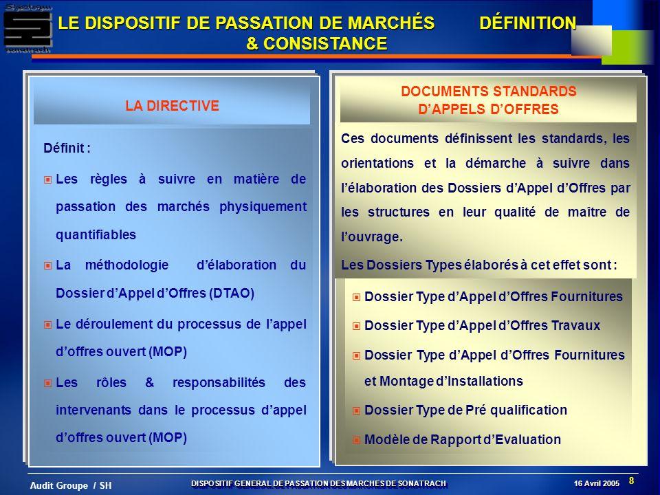 LE DISPOSITIF DE PASSATION DE MARCHÉS DÉFINITION & CONSISTANCE