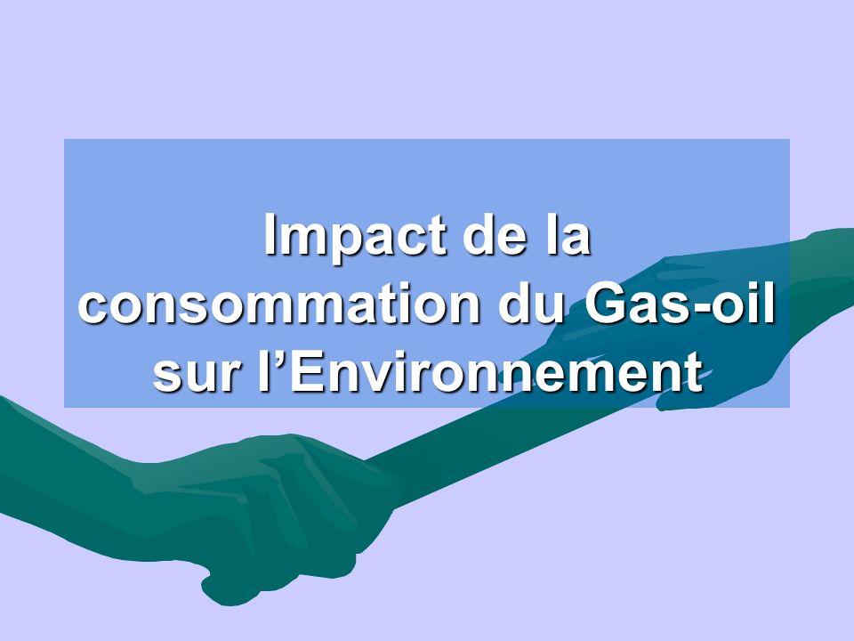 Impact de la consommation du Gas-oil sur l'Environnement