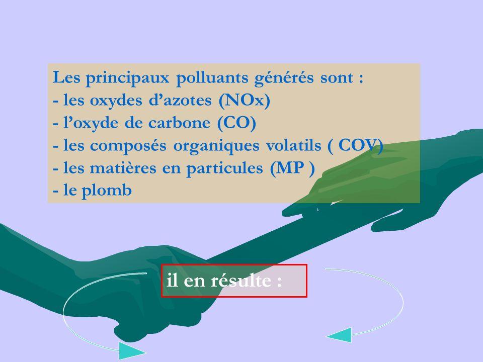 il en résulte : Les principaux polluants générés sont :