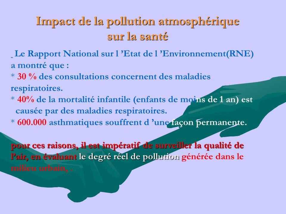 Impact de la pollution atmosphérique sur la santé