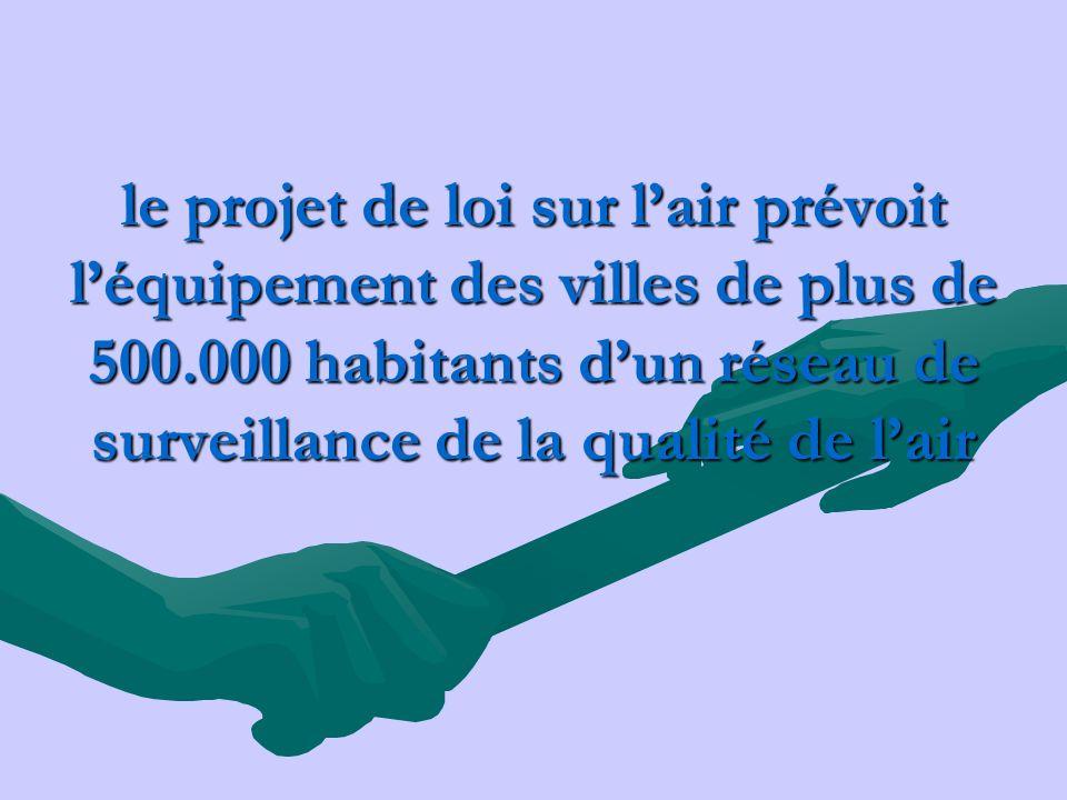 le projet de loi sur l'air prévoit l'équipement des villes de plus de 500.000 habitants d'un réseau de surveillance de la qualité de l'air