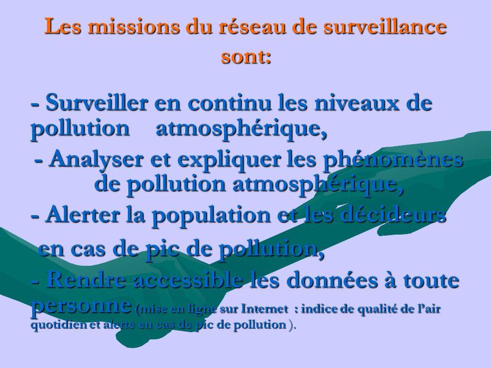 Les missions du réseau de surveillance sont: