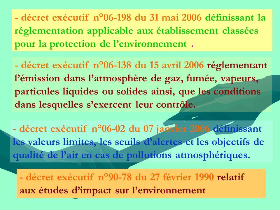 - décret exécutif n°06-198 du 31 mai 2006 définissant la réglementation applicable aux établissement classées pour la protection de l'environnement .