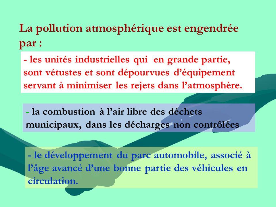 La pollution atmosphérique est engendrée par :