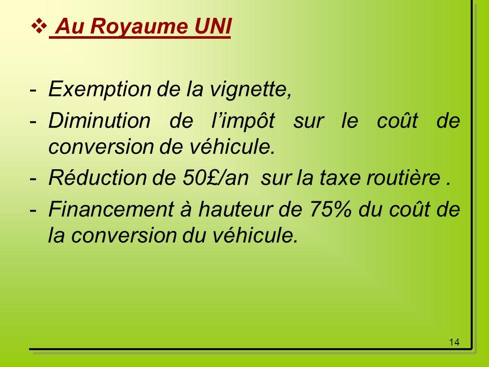 Au Royaume UNI Exemption de la vignette, Diminution de l'impôt sur le coût de conversion de véhicule.