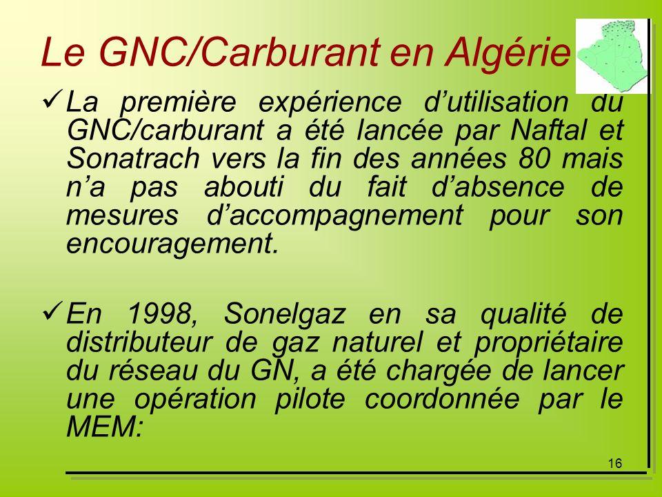 Le GNC/Carburant en Algérie