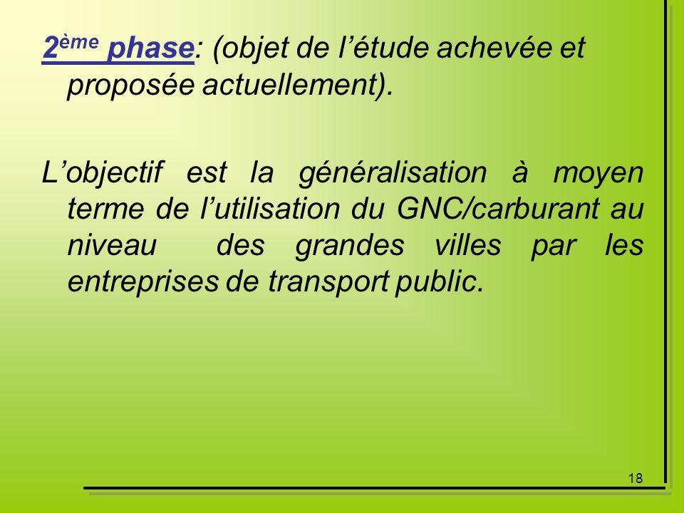 2ème phase: (objet de l'étude achevée et proposée actuellement).