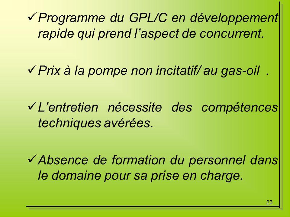 Programme du GPL/C en développement rapide qui prend l'aspect de concurrent.